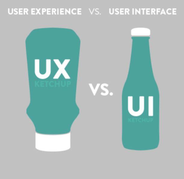 UI/UX.