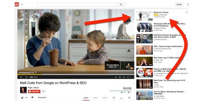 Một số hình thức quảng cáo video trên Youtube thường gặp.